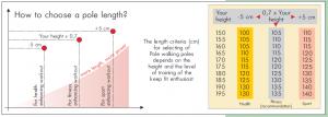 Tabella-lunghezza-bastoncini-nordic-walking
